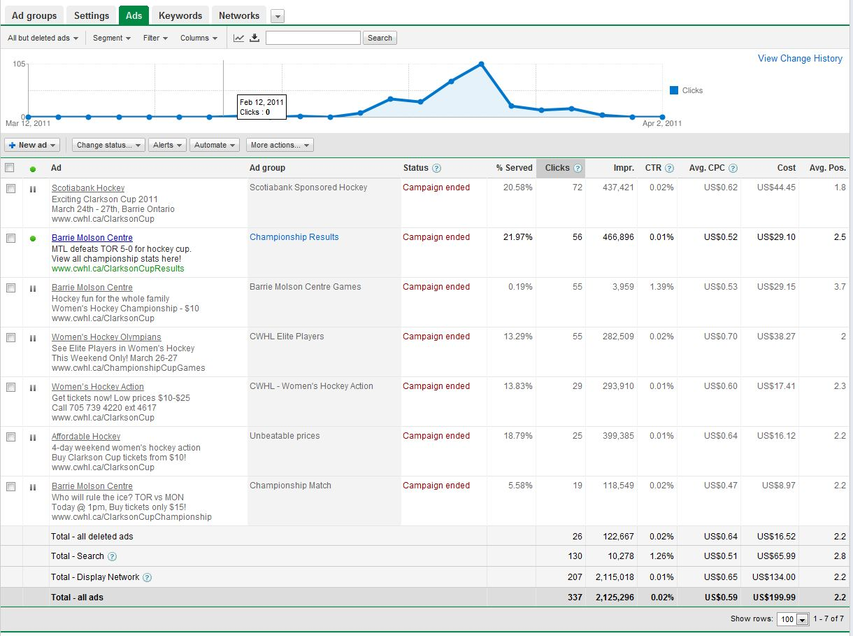 how to read google adwords reports