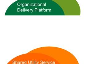 Logo Design for Marketing of CorporateServices