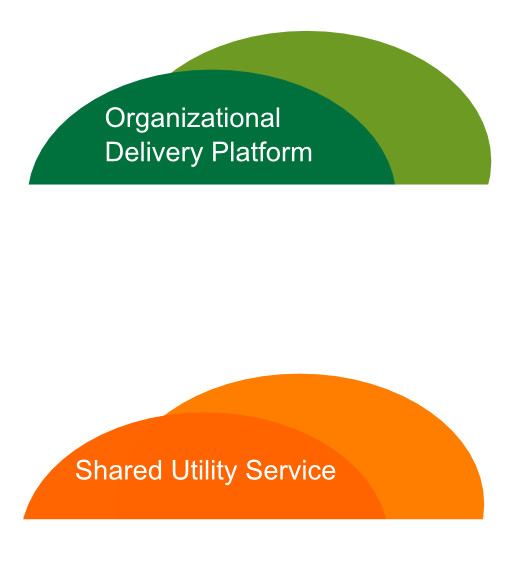 IT service product logos