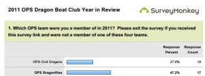 OPSDBC-2011-Survey-Results-300x111