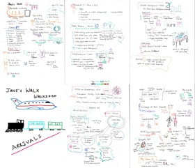 Graphic Recording and Visual Note taking of Talks