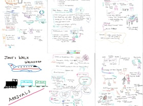 Graphic Recording and Visual Note taking ofTalks