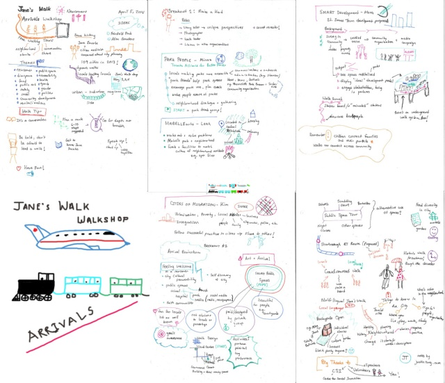 Graphic record visual notes of Jane's Walkshop on Arrivals by Justin Tung