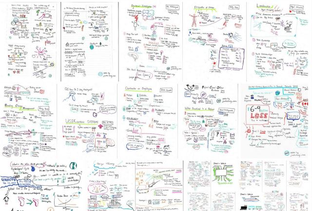 Visual notes with text, pictures, icons, and info flows